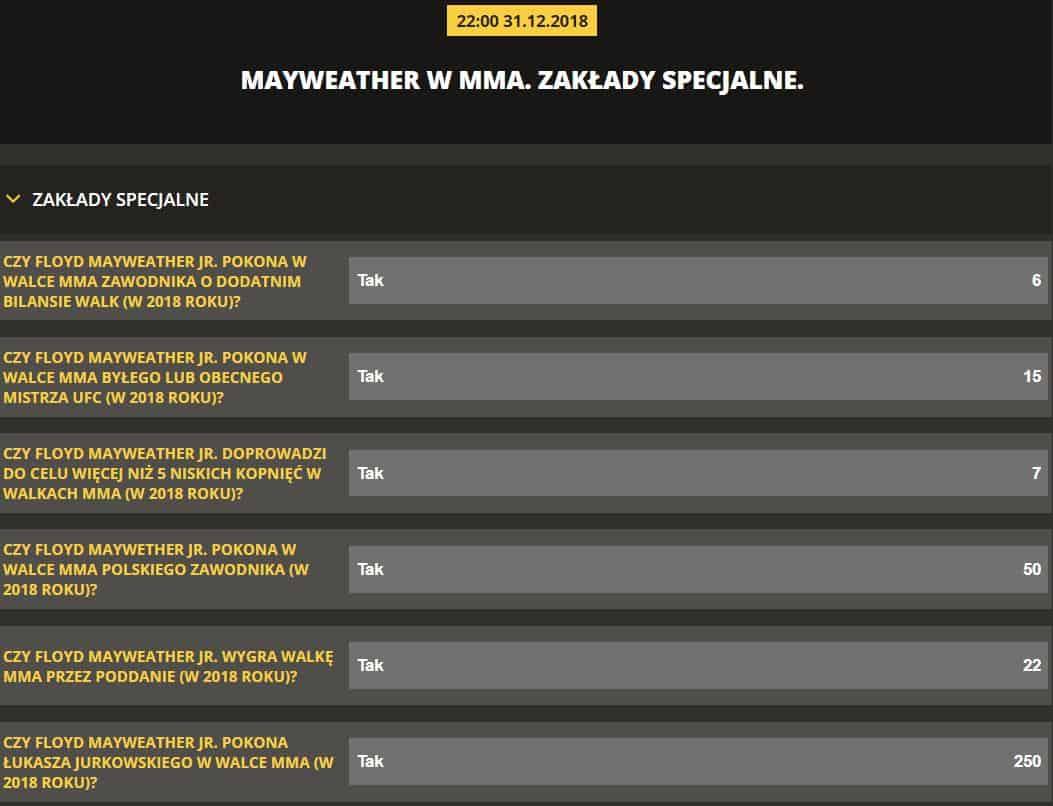Kursy na walkę Mayweathera w MMA