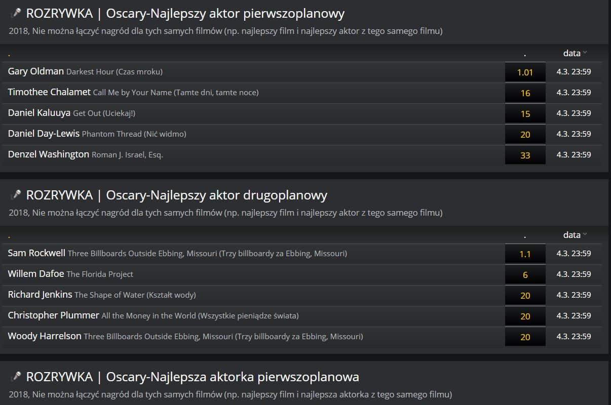 Kursy na Oscary 2018 (eFortuna.pl)