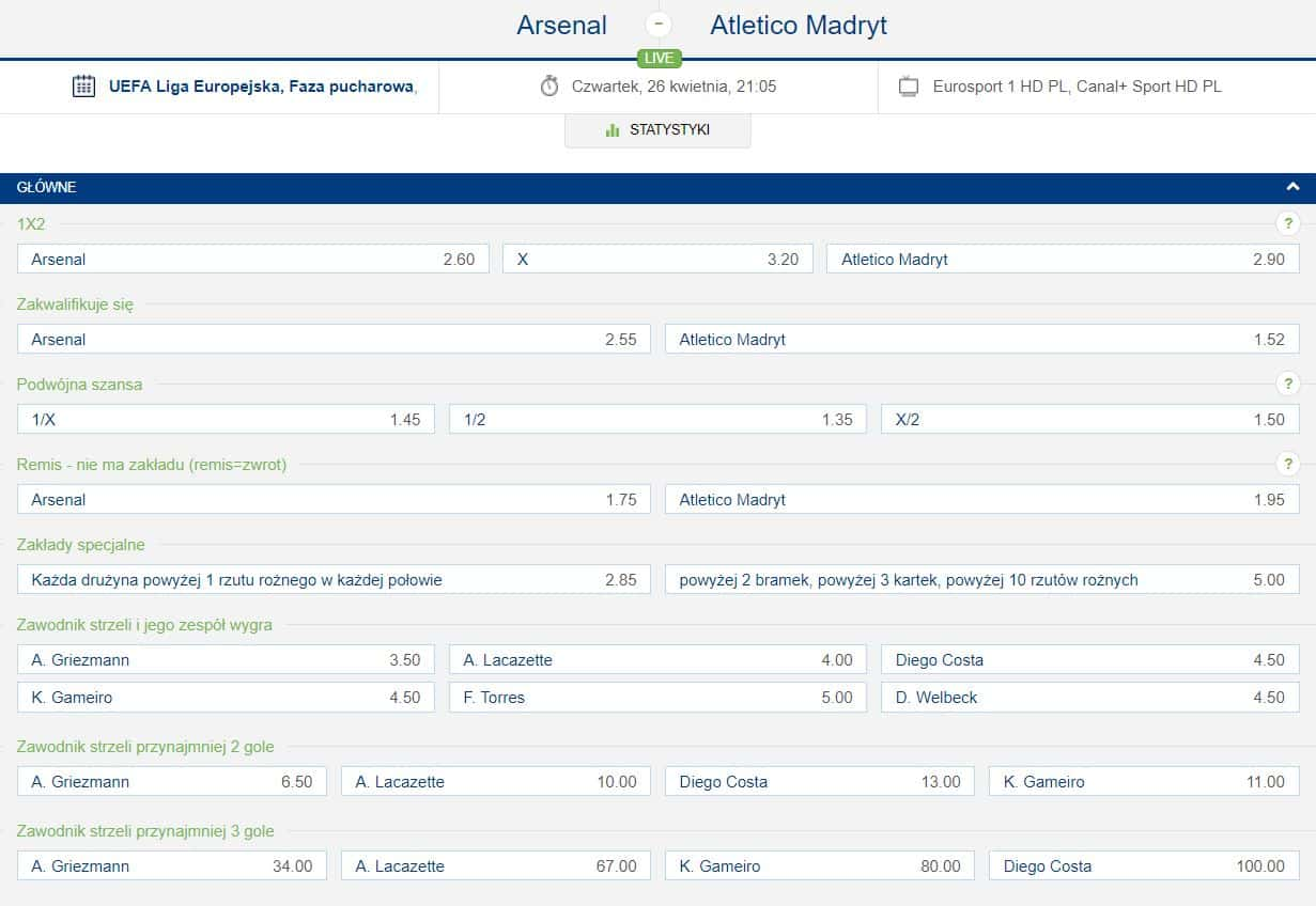 Kursy na Ligę Europy 2018